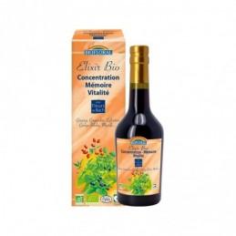 Elixir concentration